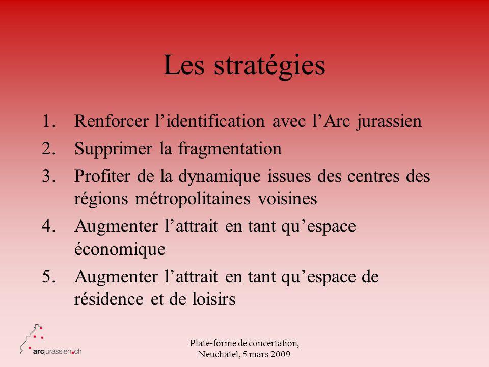 Plate-forme de concertation, Neuchâtel, 5 mars 2009 Les stratégies 1.Renforcer lidentification avec lArc jurassien 2.Supprimer la fragmentation 3.Prof