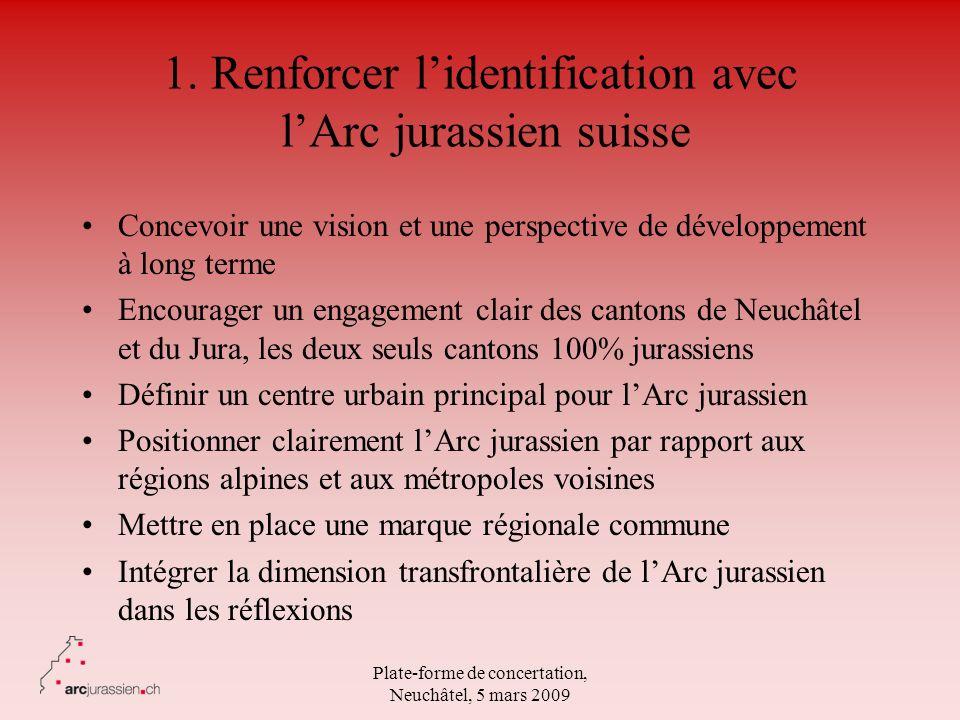 Plate-forme de concertation, Neuchâtel, 5 mars 2009 1. Renforcer lidentification avec lArc jurassien suisse Concevoir une vision et une perspective de