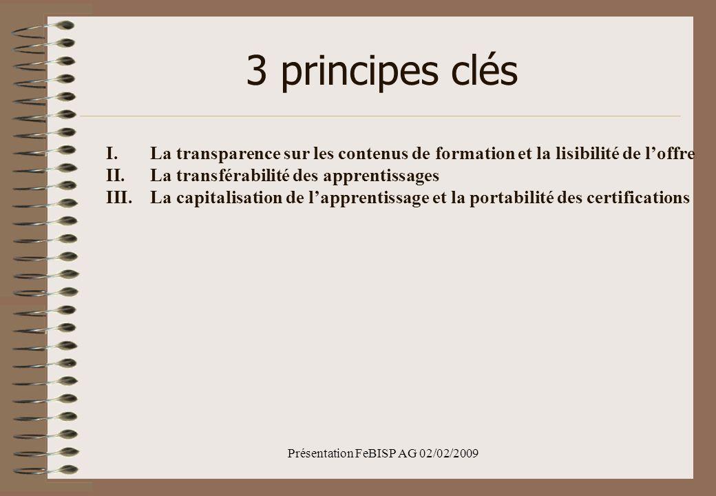 Présentation FeBISP AG 02/02/2009 3 principes clés I.La transparence sur les contenus de formation et la lisibilité de loffre II.La transférabilité des apprentissages III.La capitalisation de lapprentissage et la portabilité des certifications