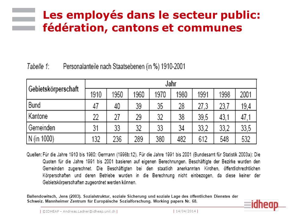 | ©IDHEAP – Andreas.Ladner@idheap.unil.ch | | 14/04/2014 | Les employés dans le secteur public: fédération, cantons et communes Ballendowitsch, Jens (2003).