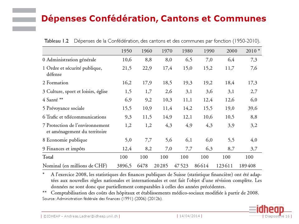 | ©IDHEAP – Andreas.Ladner@idheap.unil.ch | | 14/04/2014 | Dépenses Confédération, Cantons et Communes | Diapositive 16 |
