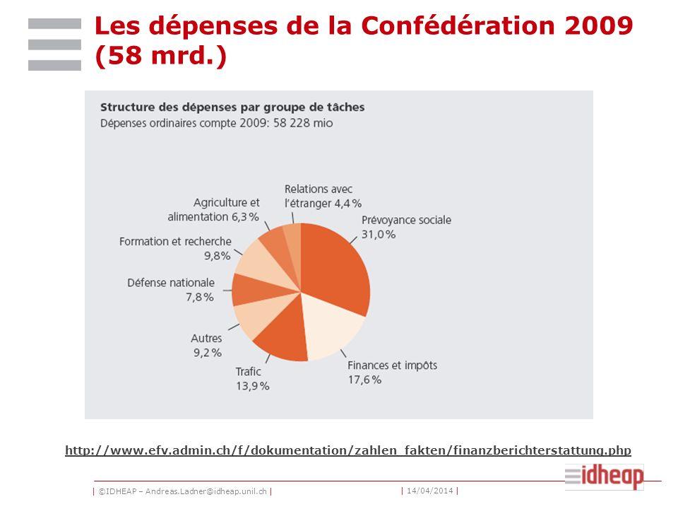 | ©IDHEAP – Andreas.Ladner@idheap.unil.ch | | 14/04/2014 | Les dépenses de la Confédération 2009 (58 mrd.) http://www.efv.admin.ch/f/dokumentation/zahlen_fakten/finanzberichterstattung.php