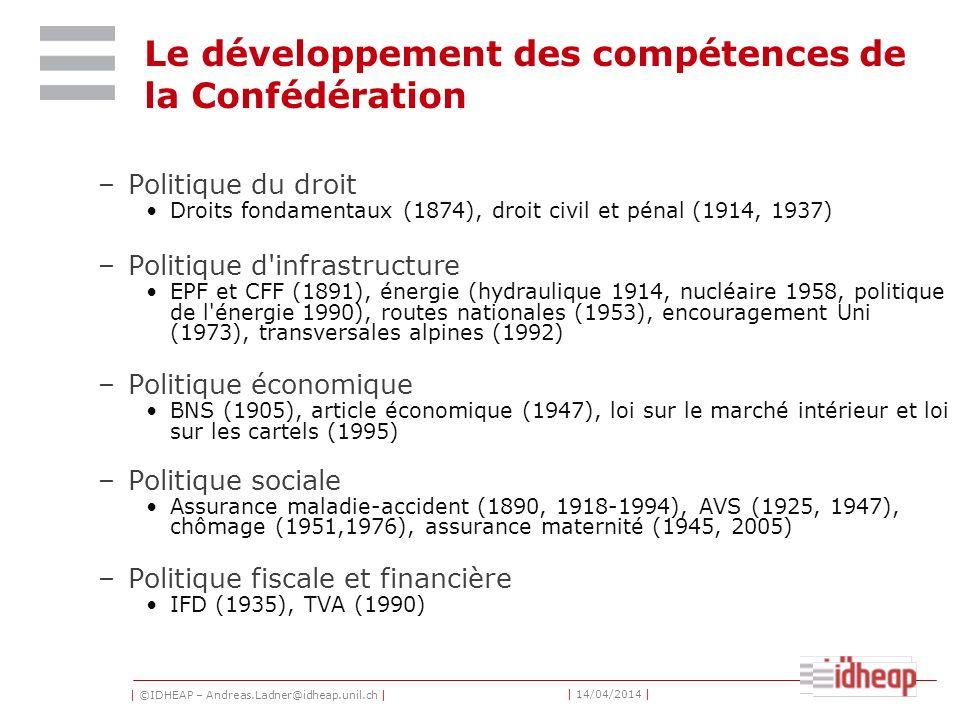 | ©IDHEAP – Andreas.Ladner@idheap.unil.ch | | 14/04/2014 | Le développement des compétences de la Confédération –Politique du droit Droits fondamentaux (1874), droit civil et pénal (1914, 1937) –Politique d infrastructure EPF et CFF (1891), énergie (hydraulique 1914, nucléaire 1958, politique de l énergie 1990), routes nationales (1953), encouragement Uni (1973), transversales alpines (1992) –Politique économique BNS (1905), article économique (1947), loi sur le marché intérieur et loi sur les cartels (1995) –Politique sociale Assurance maladie-accident (1890, 1918-1994), AVS (1925, 1947), chômage (1951,1976), assurance maternité (1945, 2005) –Politique fiscale et financière IFD (1935), TVA (1990)