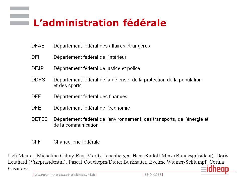 | ©IDHEAP – Andreas.Ladner@idheap.unil.ch | | 14/04/2014 | Ladministration fédérale Ueli Maurer, Micheline Calmy-Rey, Moritz Leuenberger, Hans-Rudolf