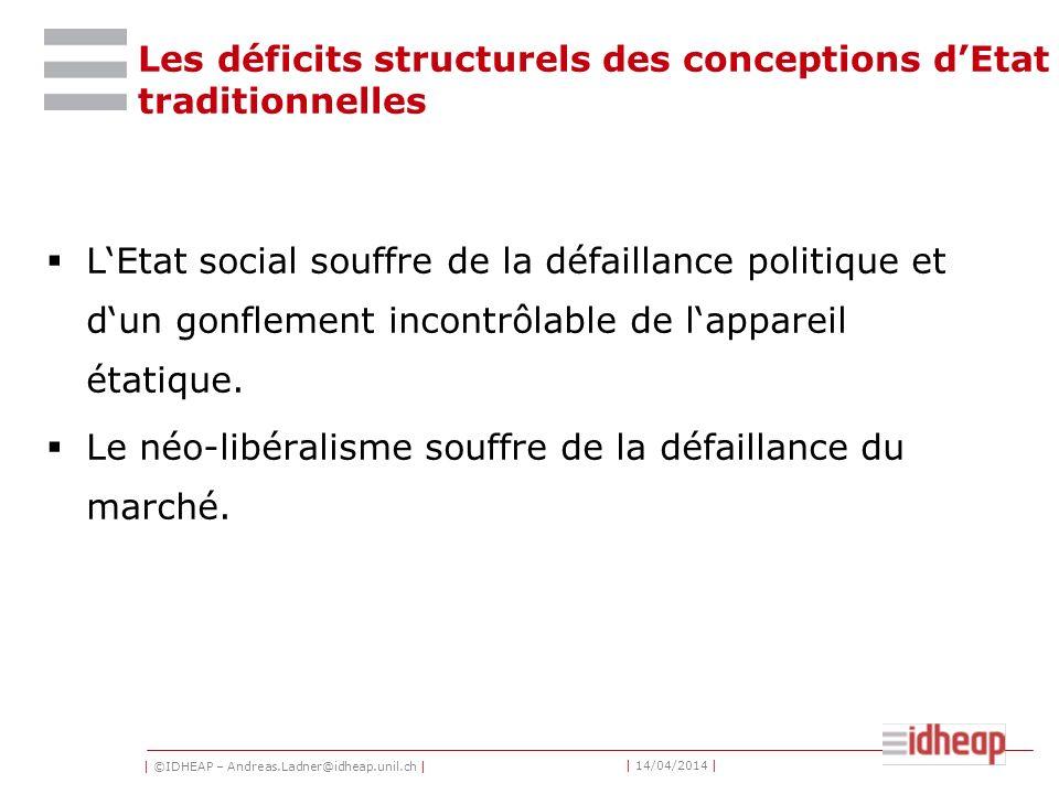 | ©IDHEAP – Andreas.Ladner@idheap.unil.ch | | 14/04/2014 | Les déficits structurels des conceptions dEtat traditionnelles LEtat social souffre de la défaillance politique et dun gonflement incontrôlable de lappareil étatique.