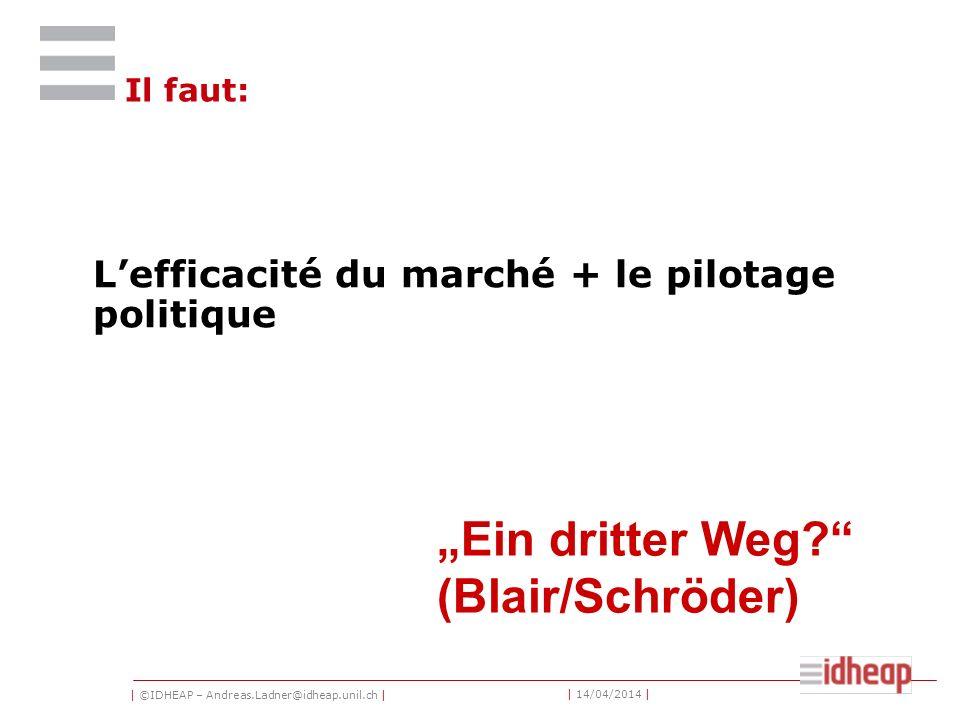 | ©IDHEAP – Andreas.Ladner@idheap.unil.ch | | 14/04/2014 | Lefficacité du marché + le pilotage politique Il faut: Ein dritter Weg.