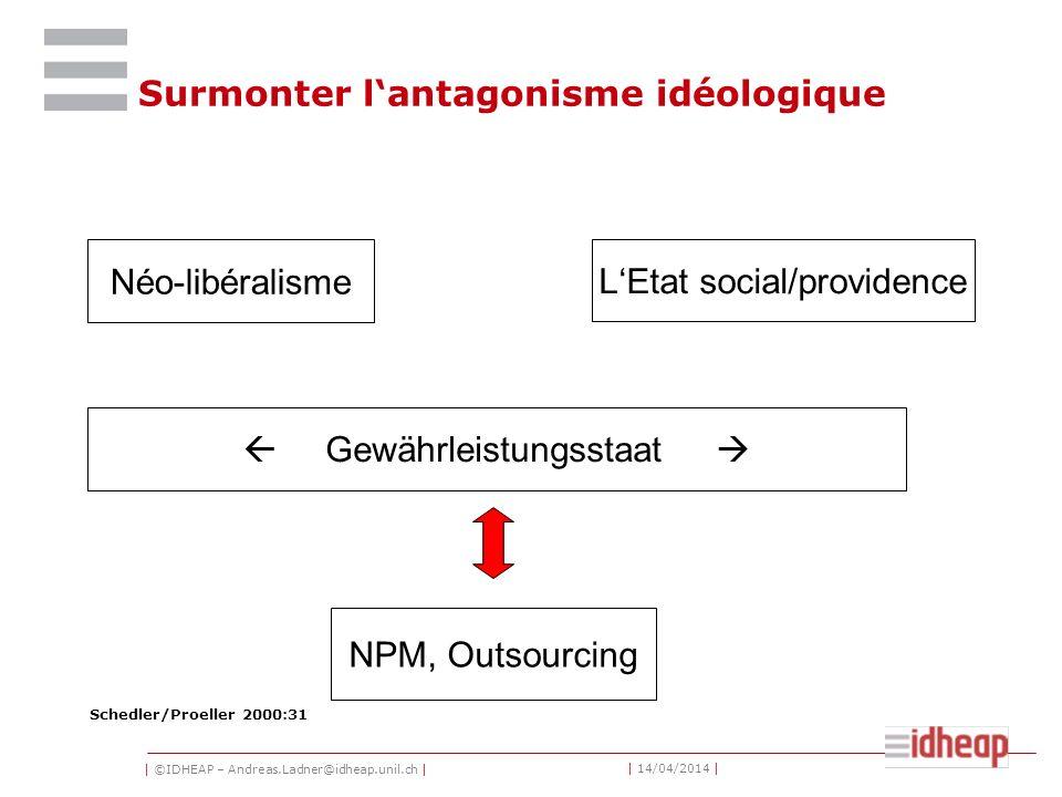 | ©IDHEAP – Andreas.Ladner@idheap.unil.ch | | 14/04/2014 | Surmonter lantagonisme idéologique Néo-libéralisme LEtat social/providence Gewährleistungsstaat NPM, Outsourcing Schedler/Proeller 2000:31