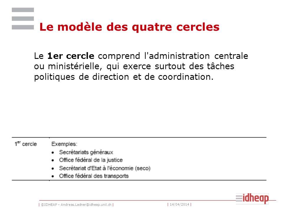 | ©IDHEAP – Andreas.Ladner@idheap.unil.ch | | 14/04/2014 | Le modèle des quatre cercles Le 1er cercle comprend l administration centrale ou ministérielle, qui exerce surtout des tâches politiques de direction et de coordination.