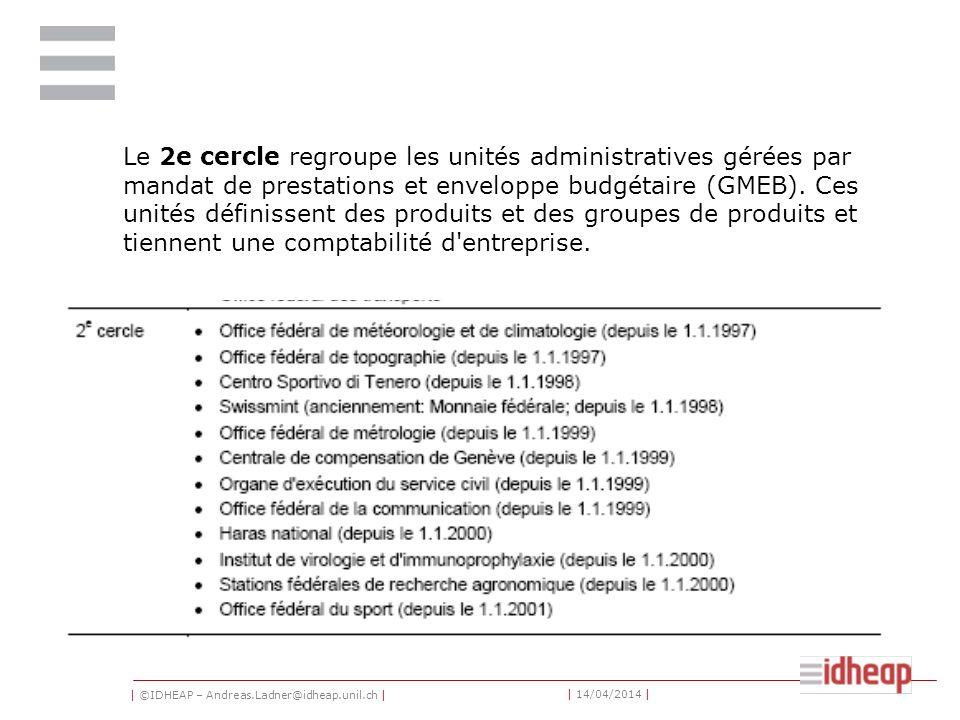 | ©IDHEAP – Andreas.Ladner@idheap.unil.ch | | 14/04/2014 | Le 2e cercle regroupe les unités administratives gérées par mandat de prestations et enveloppe budgétaire (GMEB).