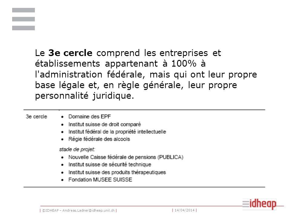 | ©IDHEAP – Andreas.Ladner@idheap.unil.ch | | 14/04/2014 | Le 3e cercle comprend les entreprises et établissements appartenant à 100% à l administration fédérale, mais qui ont leur propre base légale et, en règle générale, leur propre personnalité juridique.