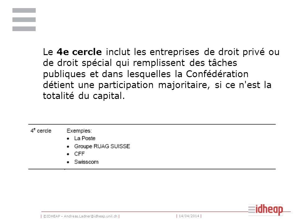 | ©IDHEAP – Andreas.Ladner@idheap.unil.ch | | 14/04/2014 | Le 4e cercle inclut les entreprises de droit privé ou de droit spécial qui remplissent des tâches publiques et dans lesquelles la Confédération détient une participation majoritaire, si ce n est la totalité du capital.