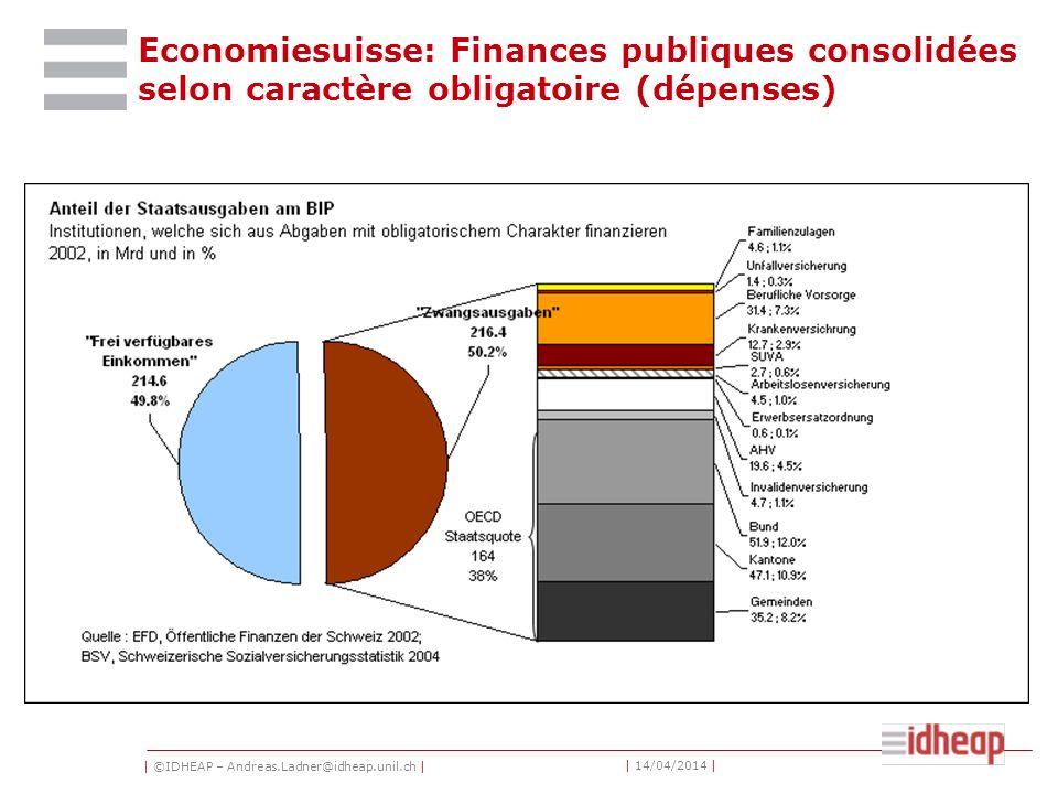 | ©IDHEAP – Andreas.Ladner@idheap.unil.ch | | 14/04/2014 | Economiesuisse: Finances publiques consolidées selon caractère obligatoire (dépenses)
