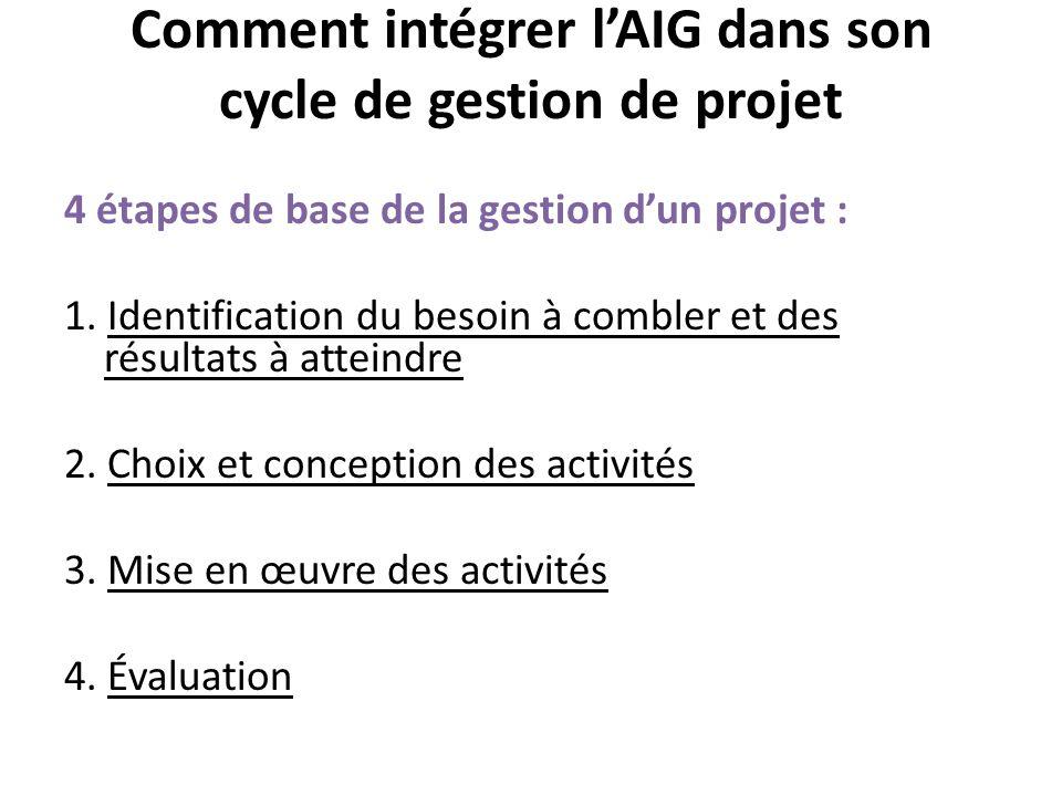 Comment intégrer lAIG dans son cycle de gestion de projet 4 étapes de base de la gestion dun projet : 1.