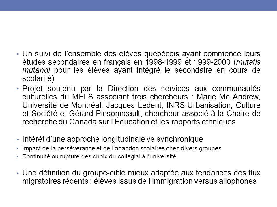 Un suivi de lensemble des élèves québécois ayant commencé leurs études secondaires en français en 1998-1999 et 1999-2000 (mutatis mutandi pour les élè