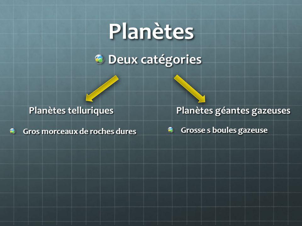 Planètes Deux catégories Planètes telluriques Planètes géantes gazeuses Gros morceaux de roches dures Grosse s boules gazeuse