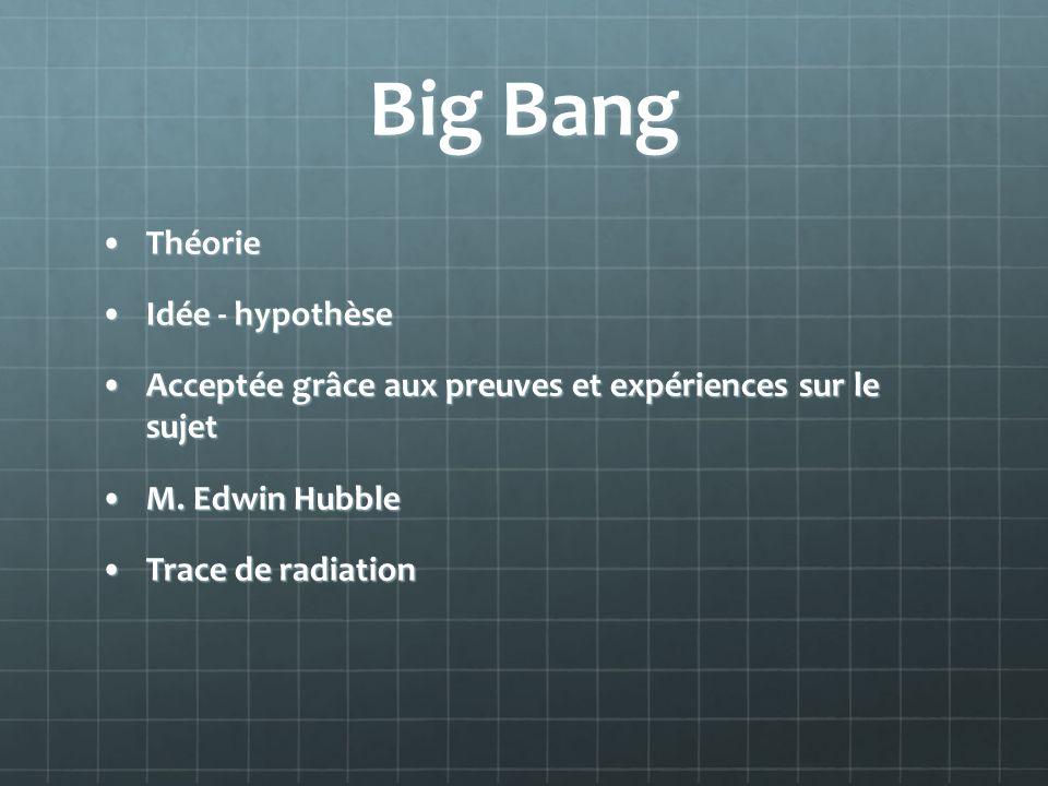 Big Bang ThéorieThéorie Idée - hypothèseIdée - hypothèse Acceptée grâce aux preuves et expériences sur le sujetAcceptée grâce aux preuves et expérienc