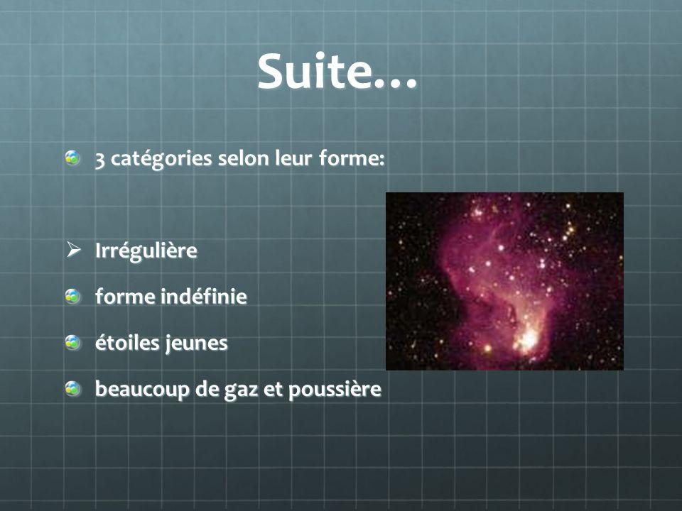 Suite… 3 catégories selon leur forme: Irrégulière Irrégulière forme indéfinie étoiles jeunes beaucoup de gaz et poussière
