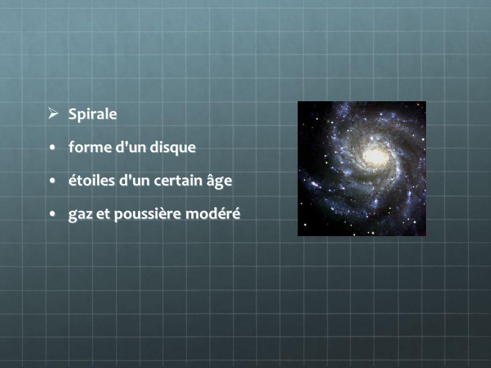 Spirale Spirale forme d'un disqueforme d'un disque étoiles d'un certain âgeétoiles d'un certain âge gaz et poussière modérégaz et poussière modéré