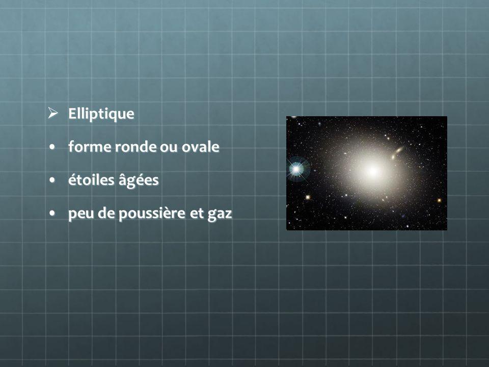 Elliptique Elliptique forme ronde ou ovaleforme ronde ou ovale étoiles âgéesétoiles âgées peu de poussière et gazpeu de poussière et gaz