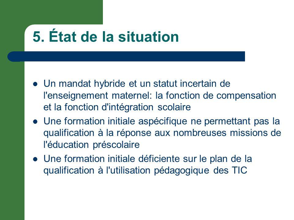 5. État de la situation Un mandat hybride et un statut incertain de l'enseignement maternel: la fonction de compensation et la fonction d'intégration
