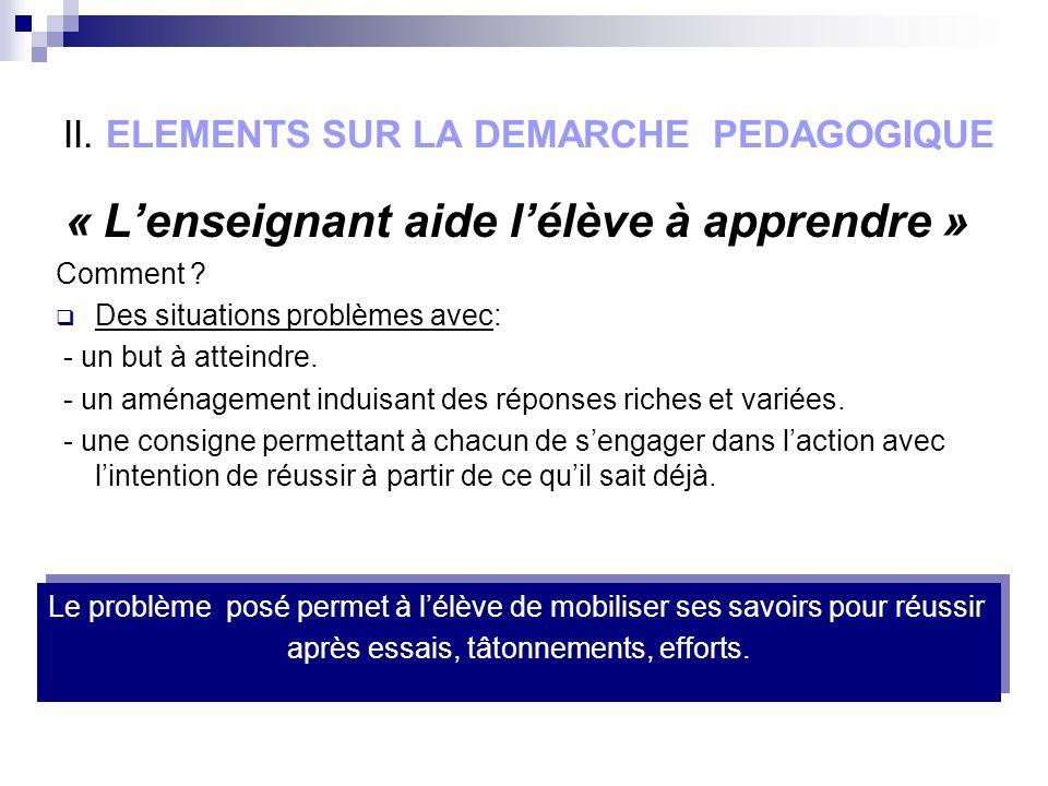 II. ELEMENTS SUR LA DEMARCHE PEDAGOGIQUE « Lenseignant aide lélève à apprendre » Comment .