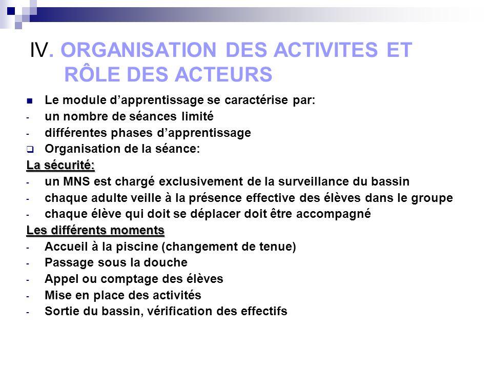 IV. ORGANISATION DES ACTIVITES ET RÔLE DES ACTEURS Le module dapprentissage se caractérise par: - un nombre de séances limité - différentes phases dap