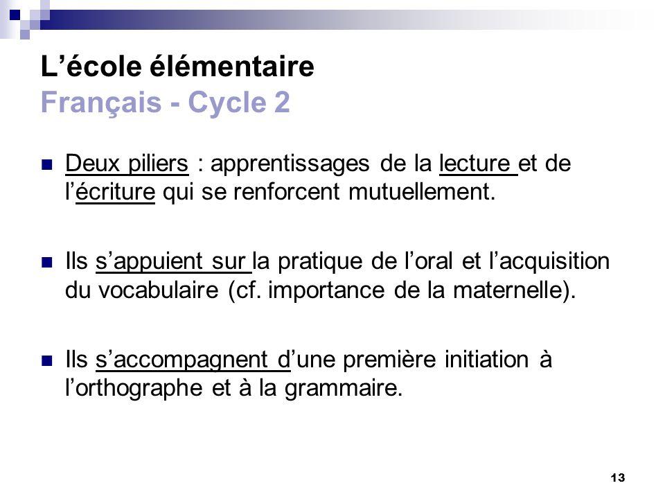 13 Lécole élémentaire Français - Cycle 2 Deux piliers : apprentissages de la lecture et de lécriture qui se renforcent mutuellement. Ils sappuient sur