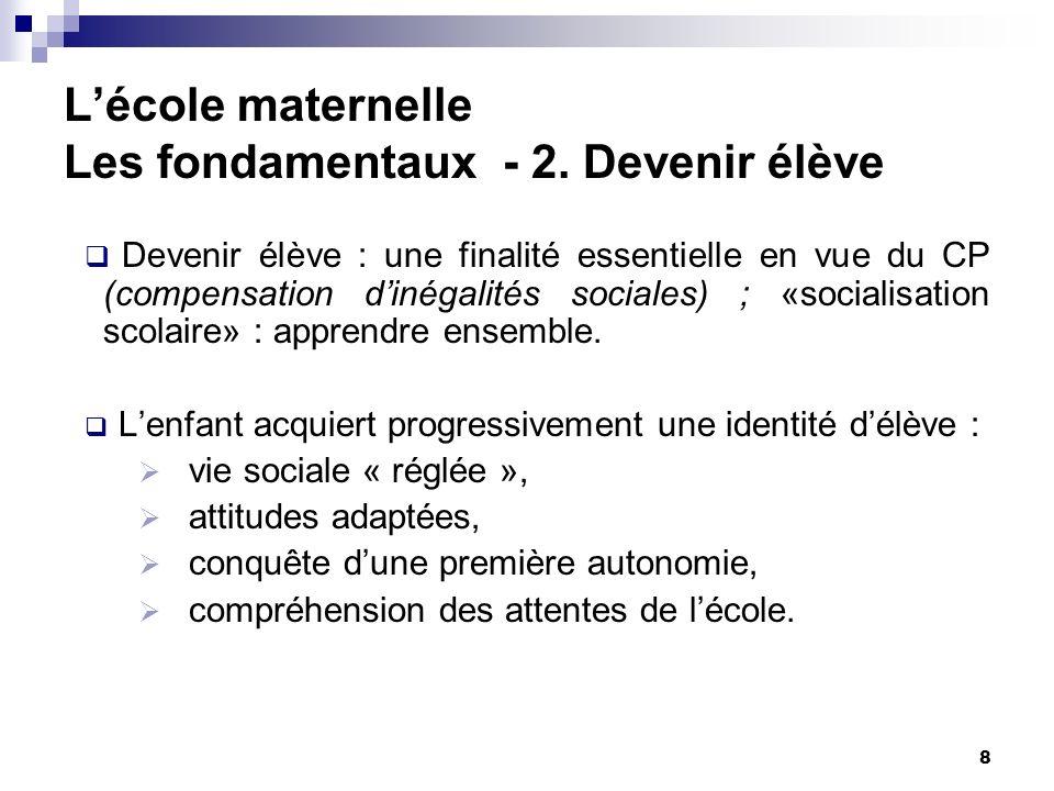 8 Lécole maternelle Les fondamentaux - 2. Devenir élève Devenir élève : une finalité essentielle en vue du CP (compensation dinégalités sociales) ; «s