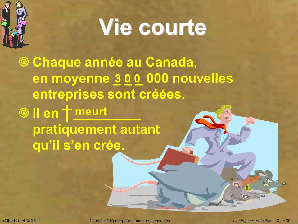 Gilbert Rock © 2002Chapitre 1 L'entreprise : une vue d'ensemble Lentreprise en action 18 de 30 Vie courte Chaque année au Canada, en moyenne _ _ _ 000