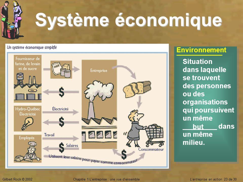 Gilbert Rock © 2002Chapitre 1 L'entreprise : une vue d'ensemble Lentreprise en action 23 de 30 Système économique ____________ Situation dans laquelle