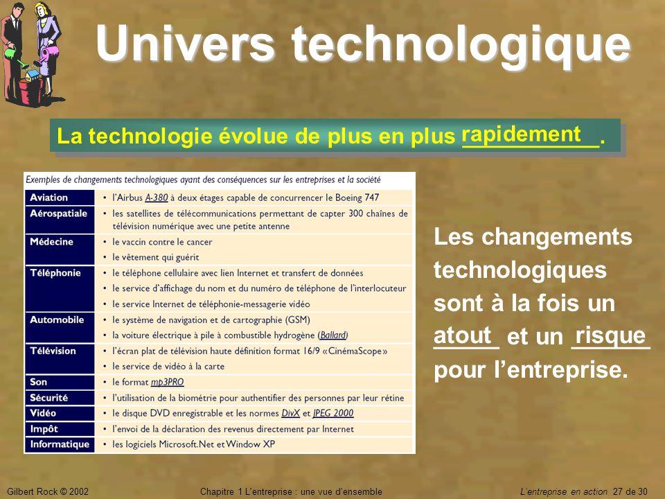 Gilbert Rock © 2002Chapitre 1 L'entreprise : une vue d'ensemble Lentreprise en action 27 de 30 Univers technologique La technologie évolue de plus en