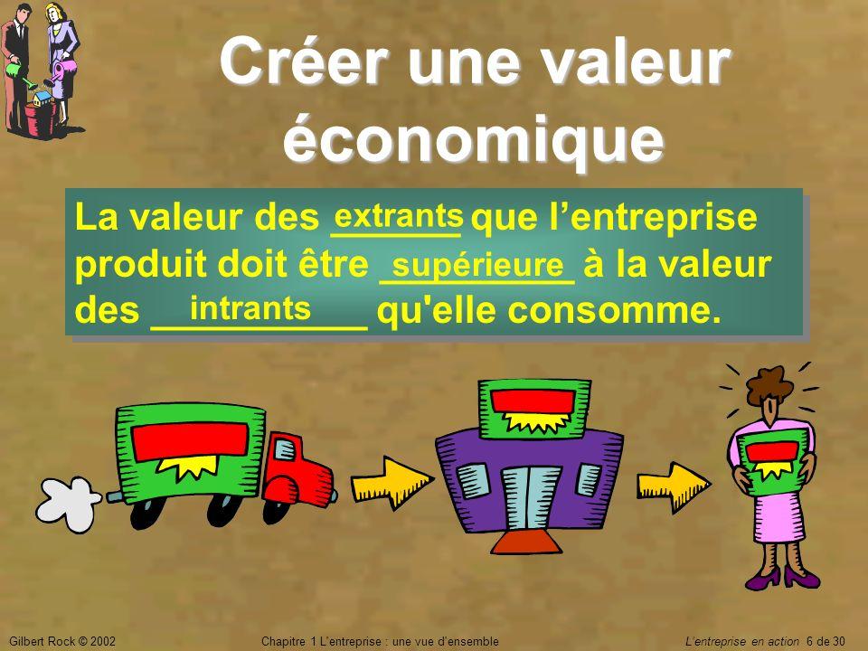 Gilbert Rock © 2002Chapitre 1 L'entreprise : une vue d'ensemble Lentreprise en action 6 de 30 Créer une valeur économique La valeur des ______ que len