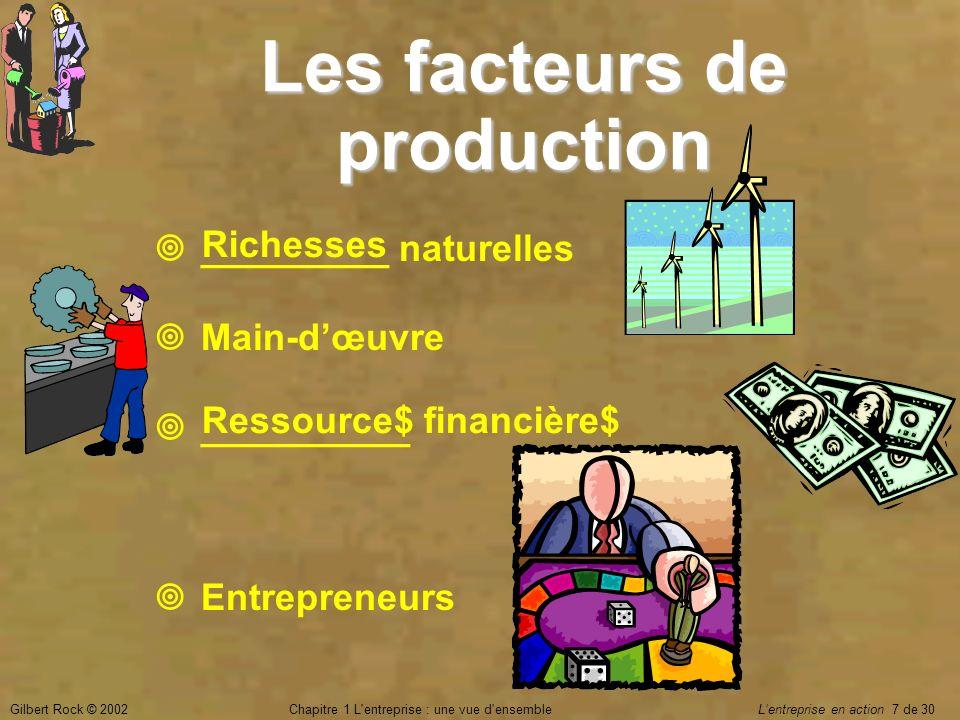Gilbert Rock © 2002Chapitre 1 L'entreprise : une vue d'ensemble Lentreprise en action 7 de 30 Les facteurs de production _________ naturelles Main-dœu