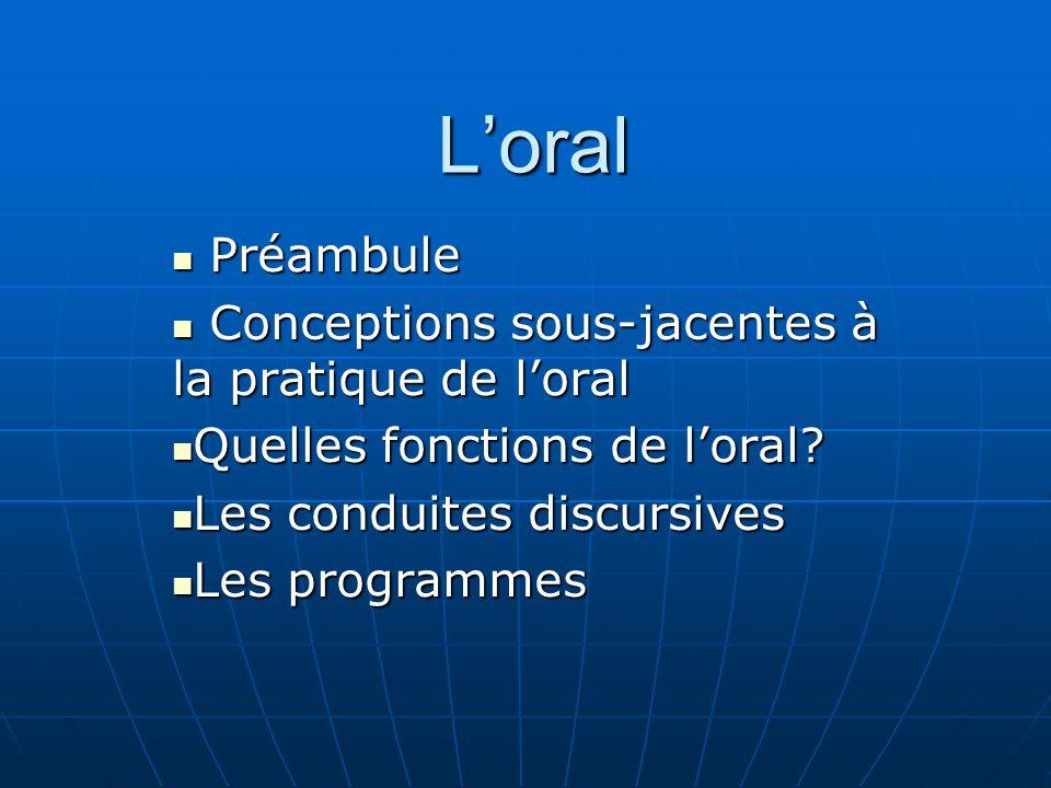 Loral Préambule Préambule Conceptions sous-jacentes à la pratique de loral Conceptions sous-jacentes à la pratique de loral Quelles fonctions de loral.