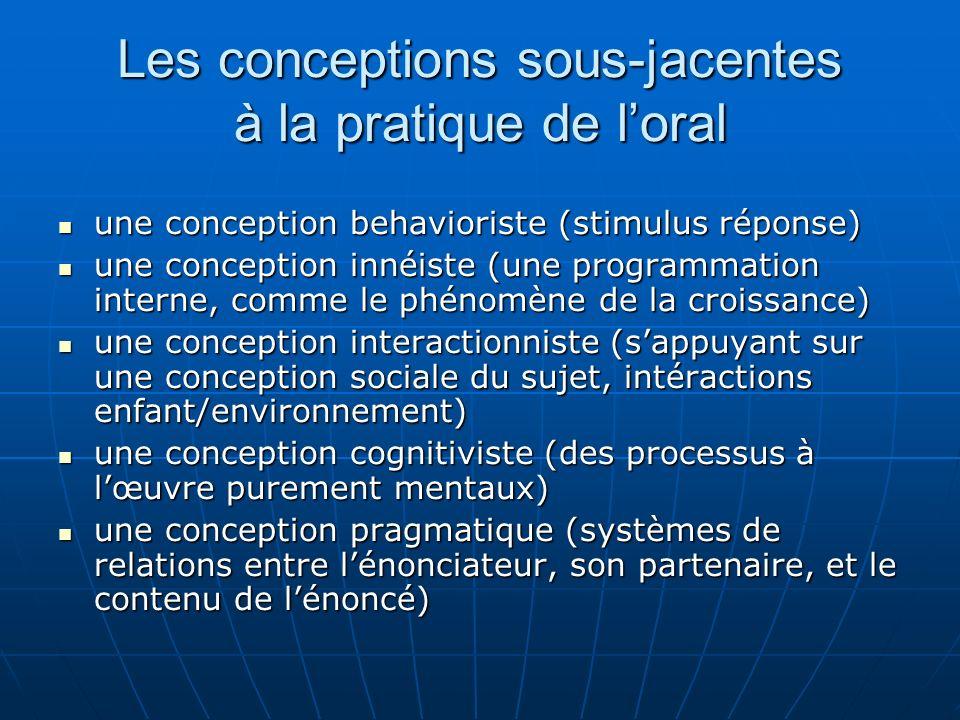 Les conceptions sous-jacentes à la pratique de loral une conception behavioriste (stimulus réponse) une conception behavioriste (stimulus réponse) une