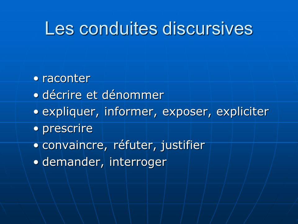 Les conduites discursives raconterraconter décrire et dénommerdécrire et dénommer expliquer, informer, exposer, expliciterexpliquer, informer, exposer