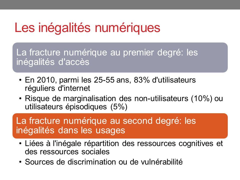 Les inégalités numériques La fracture numérique au premier degré: les inégalités d'accès En 2010, parmi les 25-55 ans, 83% d'utilisateurs réguliers d'
