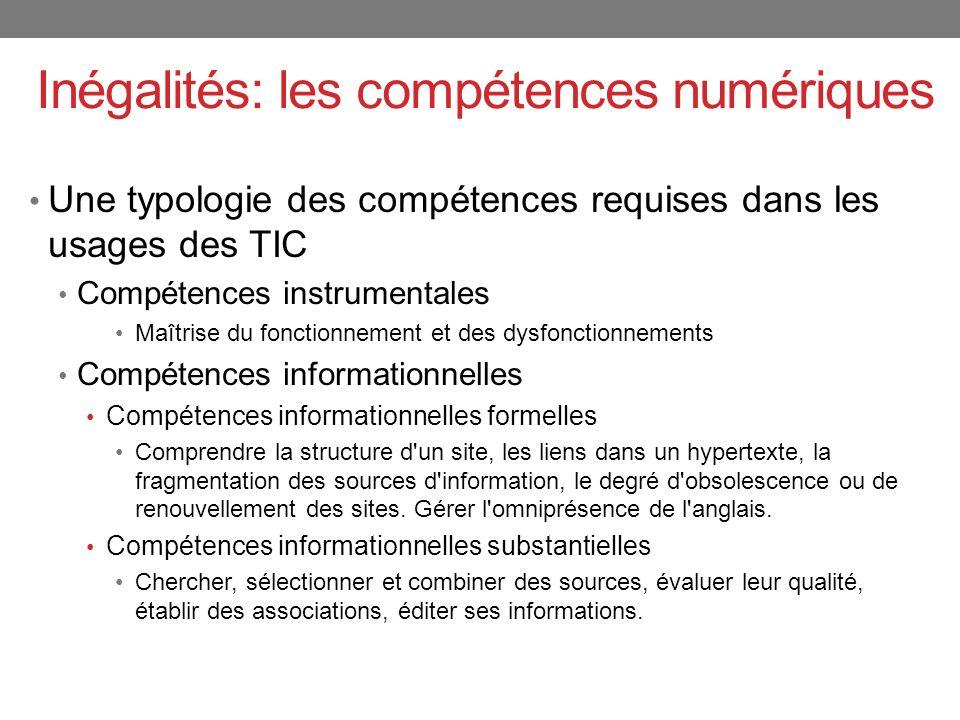 Une typologie des compétences requises dans les usages des TIC Compétences instrumentales Maîtrise du fonctionnement et des dysfonctionnements Compéte