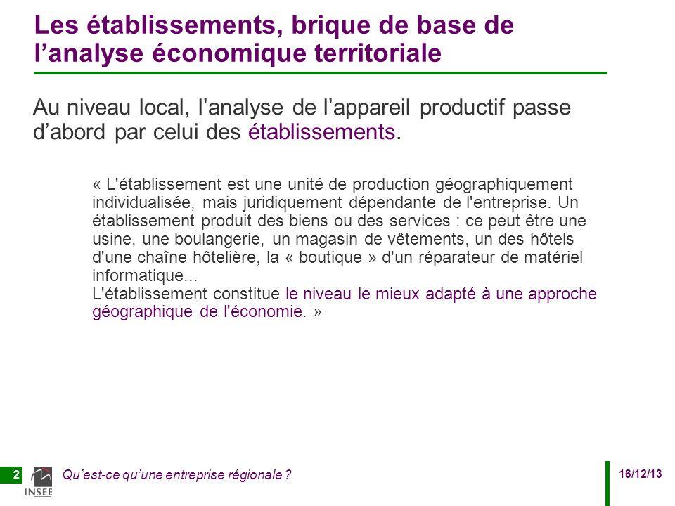 16/12/13 Quest-ce quune entreprise régionale .