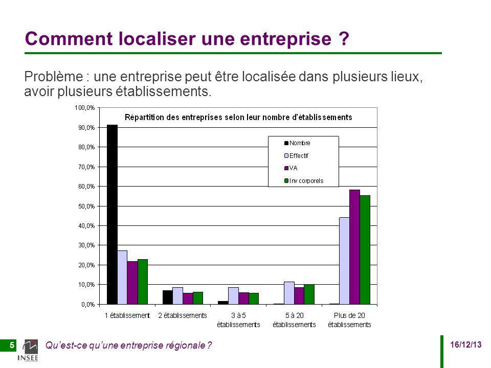 16/12/13 Quest-ce quune entreprise régionale . 5 Comment localiser une entreprise .