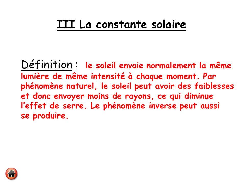 III La constante solaire Définition : le soleil envoie normalement la même lumière de même intensité à chaque moment. Par phénomène naturel, le soleil