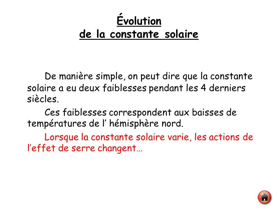 Évolution de la constante solaire De manière simple, on peut dire que la constante solaire a eu deux faiblesses pendant les 4 derniers siècles. Ces fa