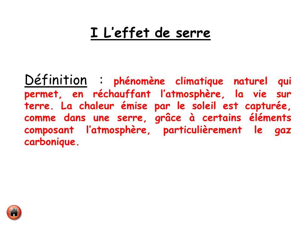I Leffet de serre Définition : phénomène climatique naturel qui permet, en réchauffant latmosphère, la vie sur terre. La chaleur émise par le soleil e