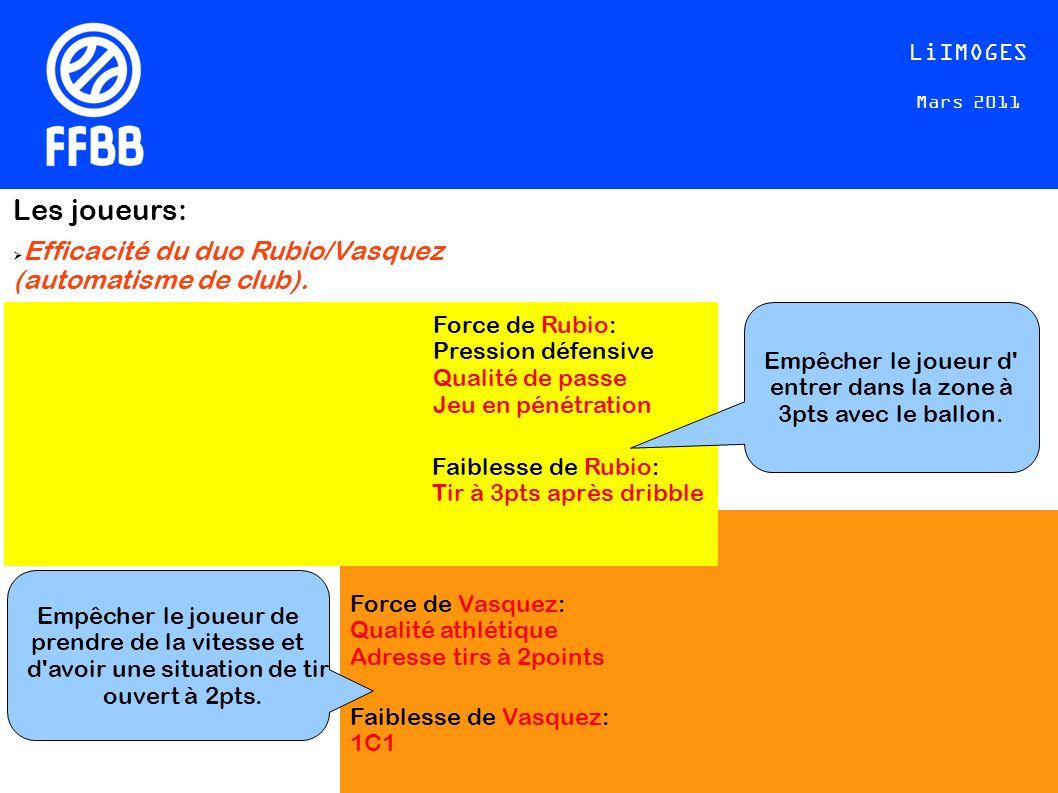 LiIMOGES Mars 2011 Les joueurs: Efficacité du duo Rubio/Vasquez (automatisme de club).