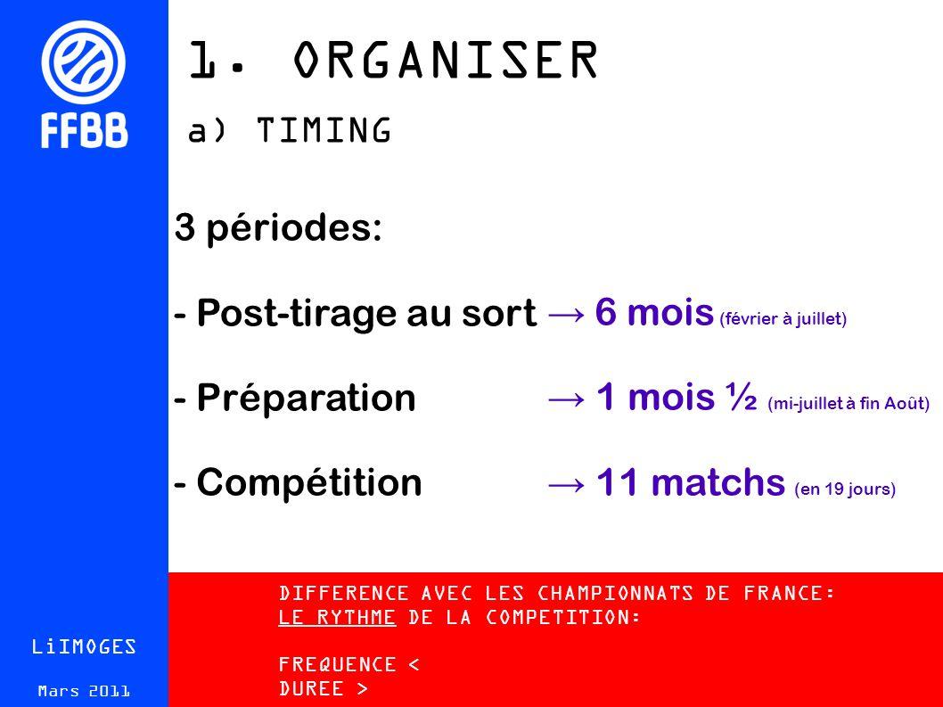 1. ORGANISER a) TIMING LiIMOGES Mars 2011 3 périodes: - Post-tirage au sort - Préparation - Compétition 6 mois (février à juillet) 1 mois ½ (mi-juille