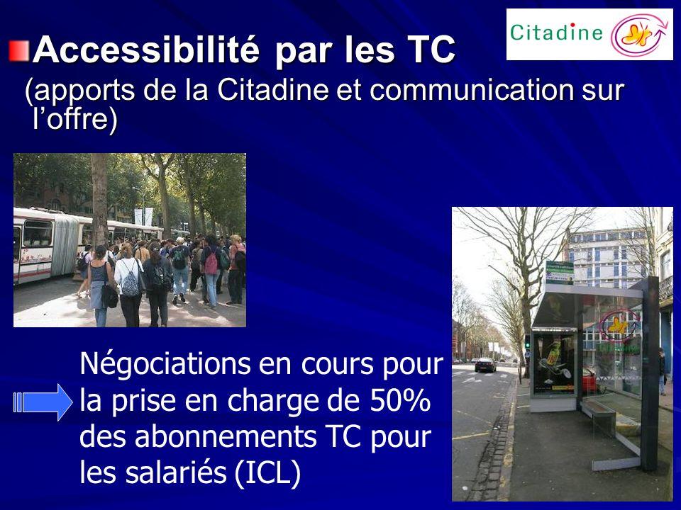 Accessibilité par les TC (apports de la Citadine et communication sur loffre) (apports de la Citadine et communication sur loffre) Négociations en cours pour la prise en charge de 50% des abonnements TC pour les salariés (ICL)