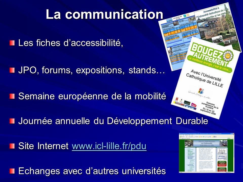 La communication Les fiches daccessibilité, JPO, forums, expositions, stands… Semaine européenne de la mobilité Journée annuelle du Développement Durable Site Internet www.icl-lille.fr/pdu www.icl-lille.fr/pdu Echanges avec dautres universités