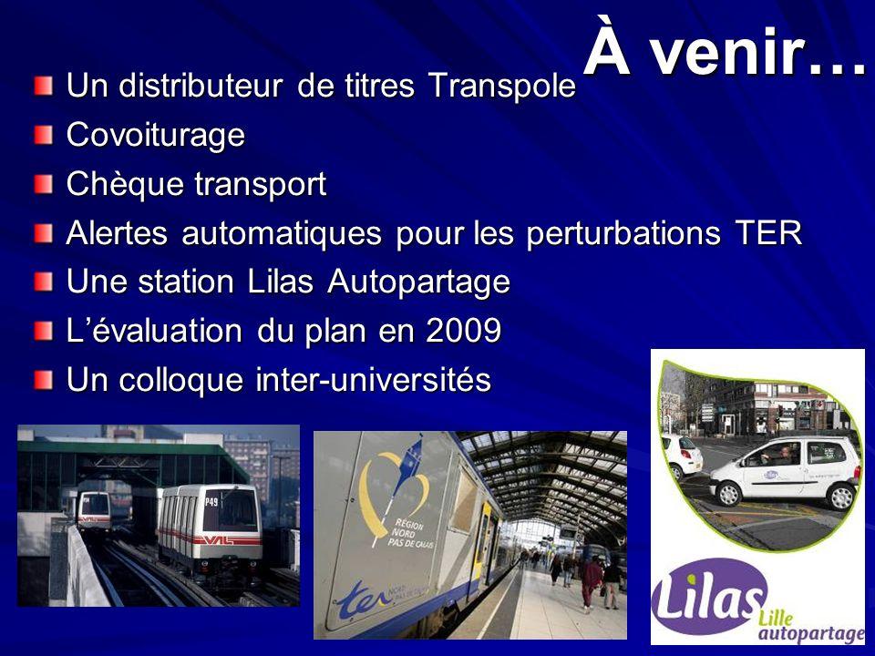 À venir… Un distributeur de titres Transpole Covoiturage Chèque transport Alertes automatiques pour les perturbations TER Une station Lilas Autopartag