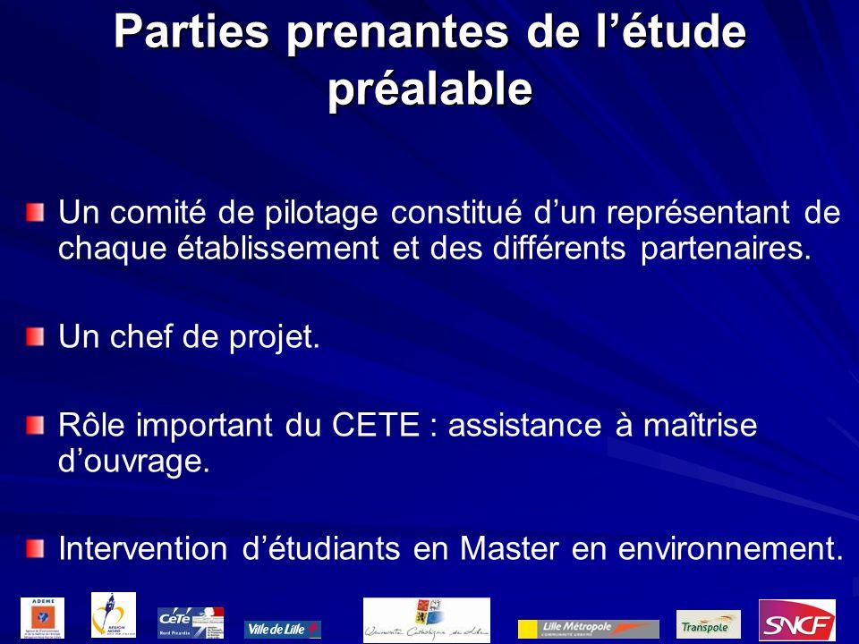 Parties prenantes de létude préalable Un comité de pilotage constitué dun représentant de chaque établissement et des différents partenaires. Un chef