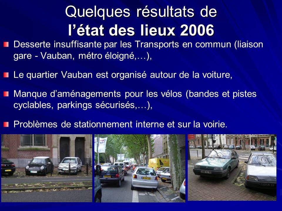Quelques résultats de létat des lieux 2006 Desserte insuffisante par les Transports en commun (liaison gare - Vauban, métro éloigné,…), Le quartier Va